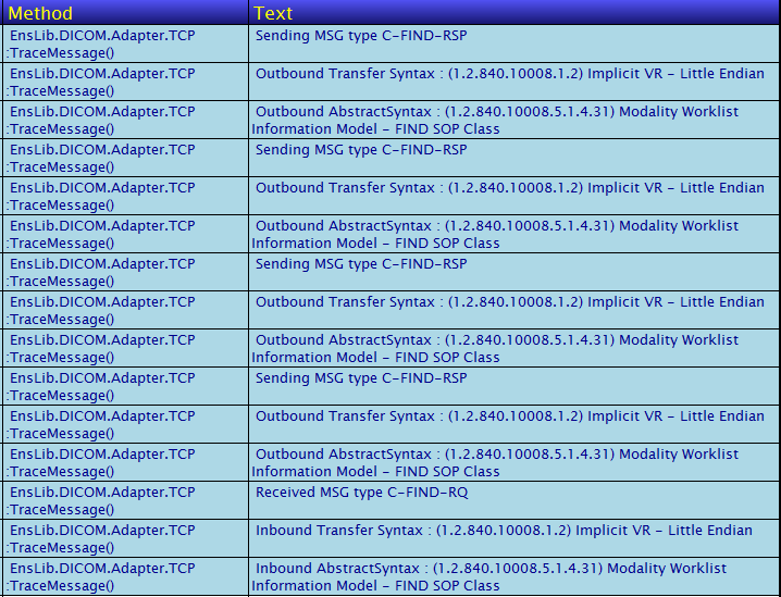Sample DICOM Modality Worklist Production
