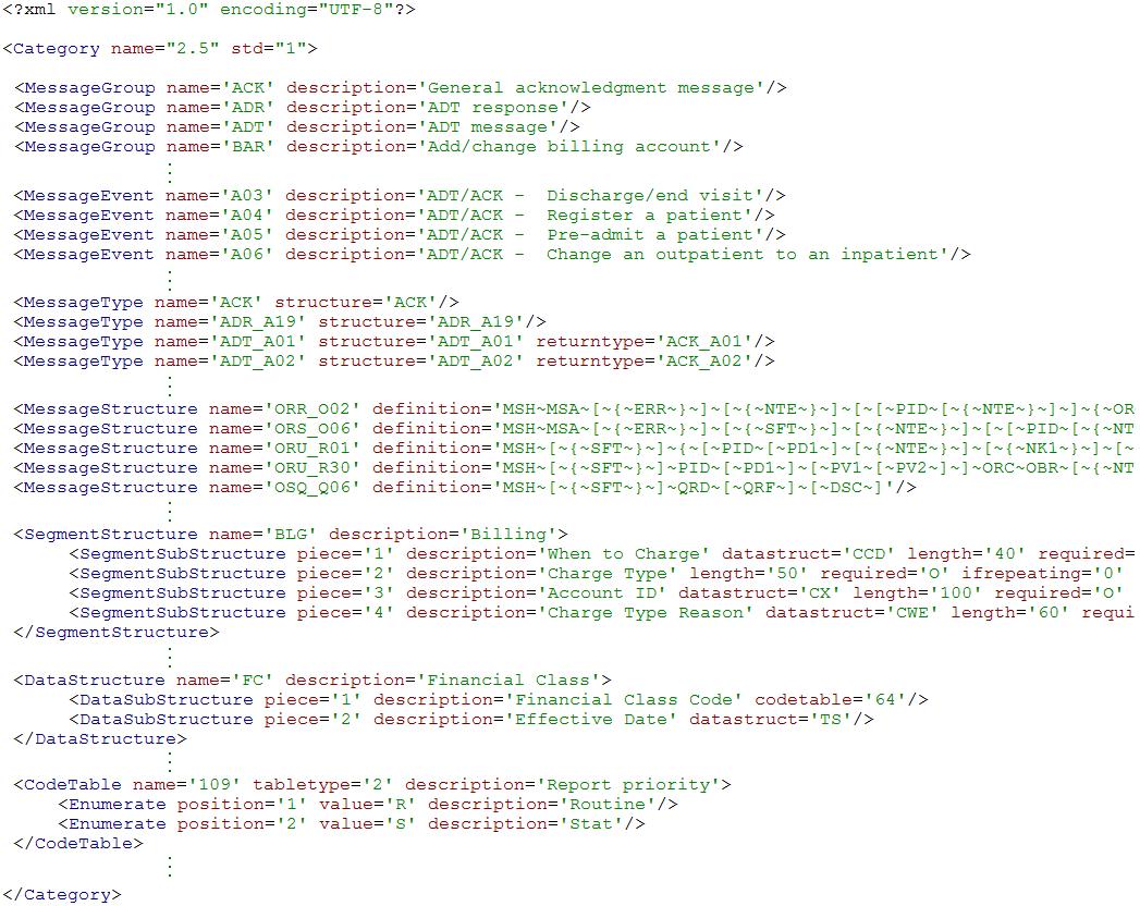 Creating Custom Schema Categories