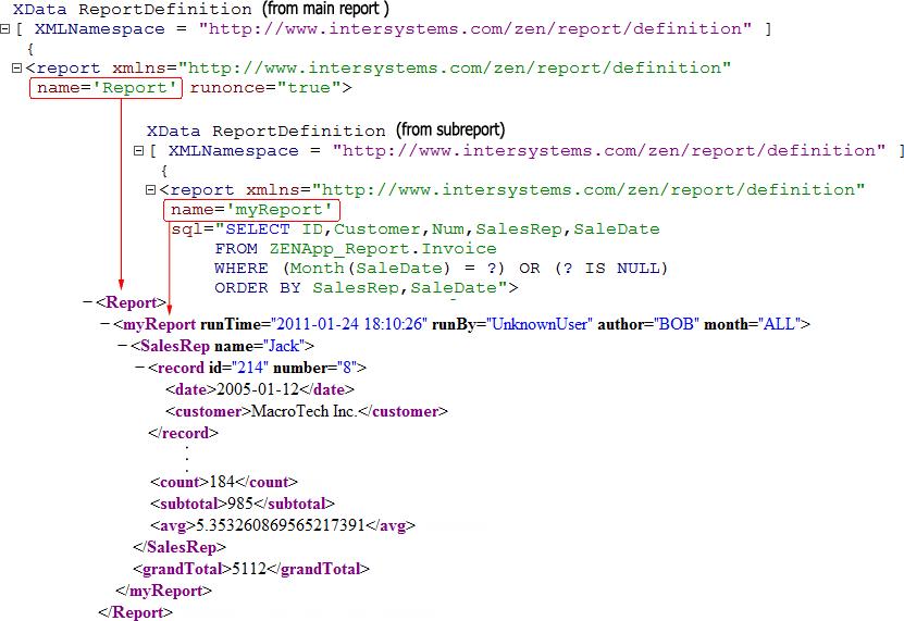 sort xml nodes