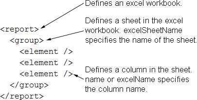 configuring zen reports for excel spreadsheet output using zen